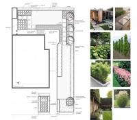 Koncepcja ogrodu